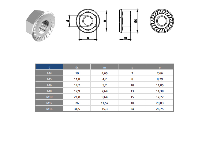 SERATTED FLANGE NUTS SIZES
